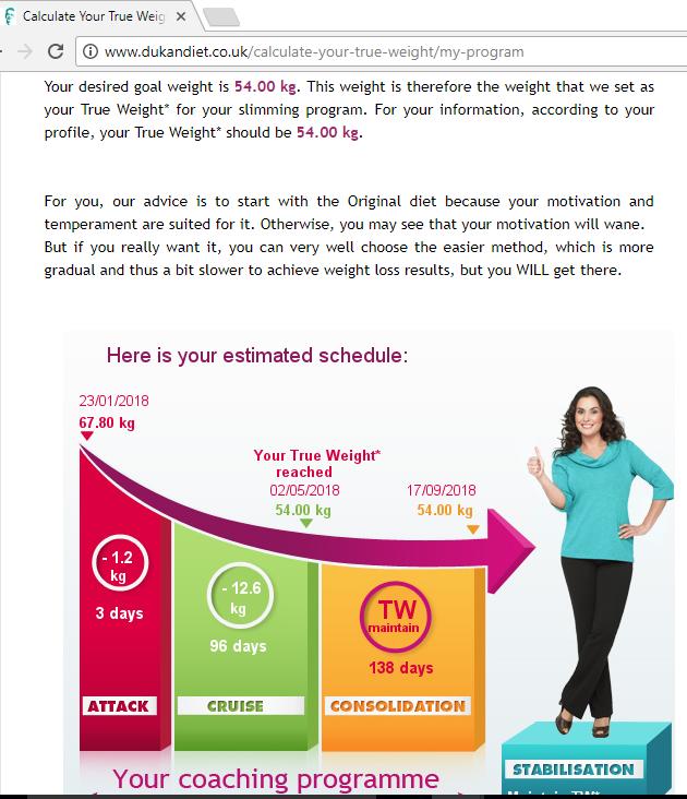 pierderea estimată în greutate dukan faza de atac
